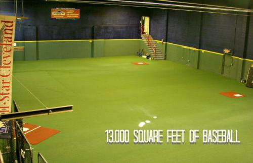 Best Indoor Batting Cages Milwaukee Contemporary - Interior Design ...
